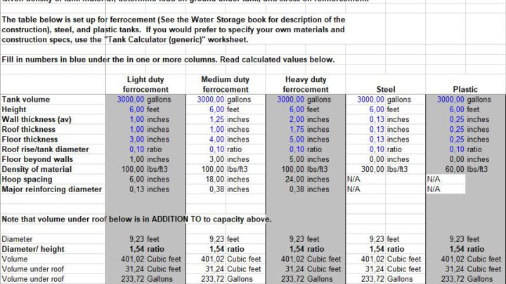 Cylindrical Tank With Domed Roof Calculator Spreadsheet