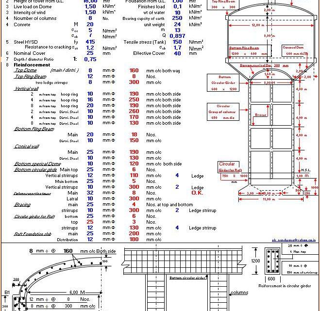 Design Of Intze Water Tank Spreadsheet