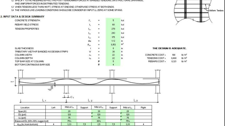 Design Of Post-Tensioned Concrete Floor Spreadsheet