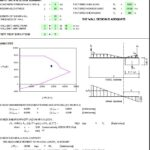 Ordinary Reinforced Concrete Shear Wall Design Spreadsheet