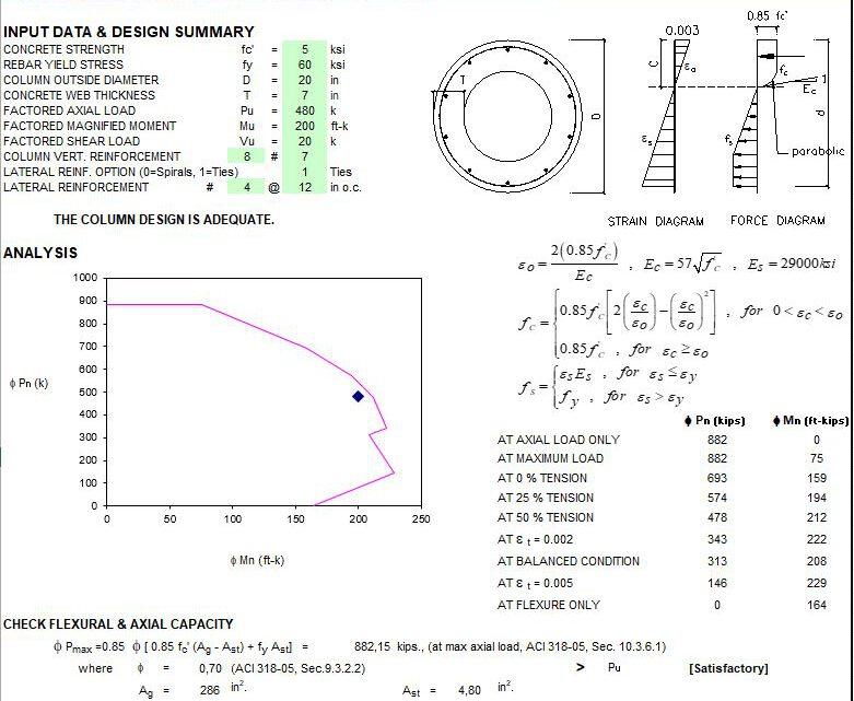 Pipe Concrete Column Design Spreadsheet