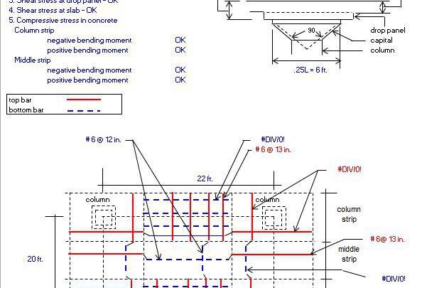 US Slab Drop Panel Design Spreadsheet