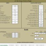 ACI Method Of Mix Design Spreadsheet