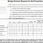 Bridge Division Request For Soil Properties Spreadsheet