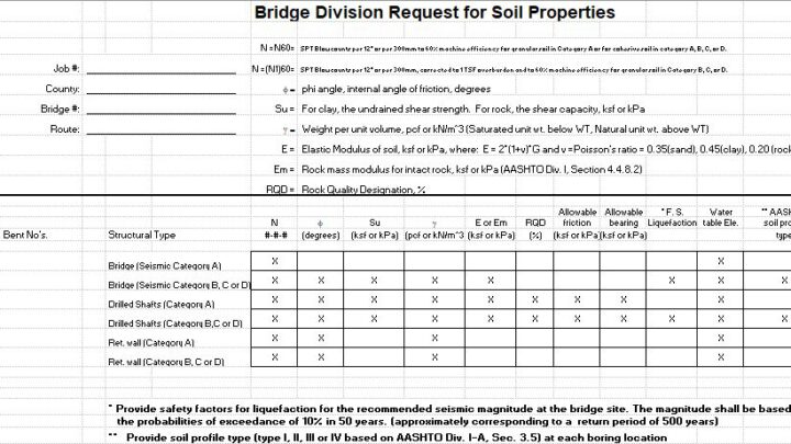 Bridge Division Request For Soil Properties Spreadsheet