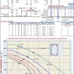 Column Chart For Symmetrically Reinfrorced Columns Bent Spreadsheet