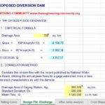Diversion DAM Design And Calculation Spreadsheet
