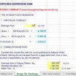 Diversion DAM Design And Calculation Spreadsheet
