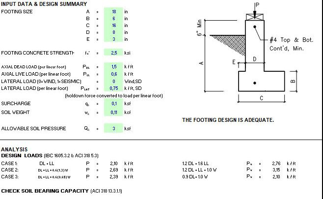 Footing Design For Stud Bearing Wall Spreadsheet
