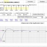 Influence Line Diagrams for single or multispan decks Spreadsheet