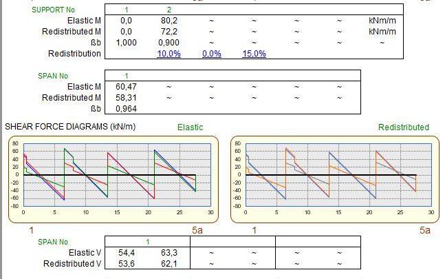 Rigorous Ribbed Slabs Spreadsheet