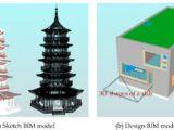Sketch BIM _ Design BIM Model