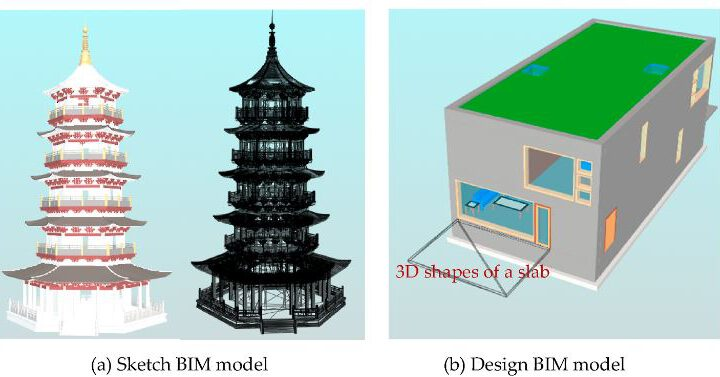 From sketch BIM to design BIM