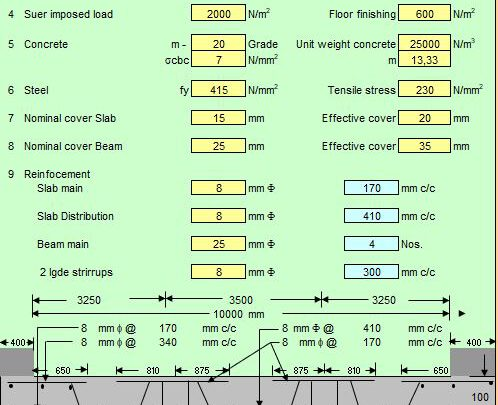 Design of T-Beam Roof Slab Spreadsheet