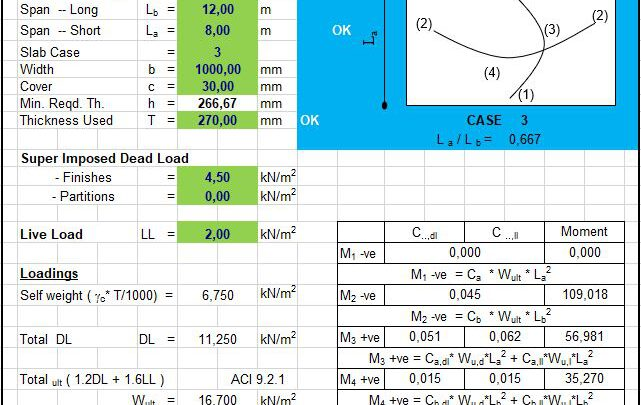 Design of Two Way Slab and ETABS Column Reaction Spreadsheet