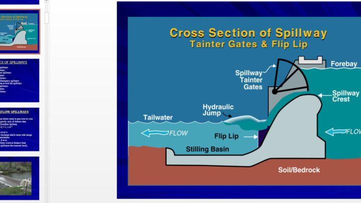 Spillways Powerpoint Presentation