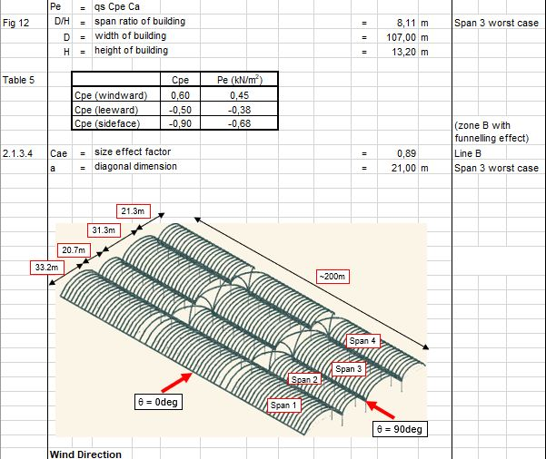 Wind Load Calculation Free Excel Sheet