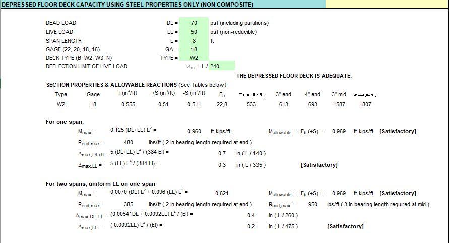 Depressed Floor Deck Capacity Spreadsheet