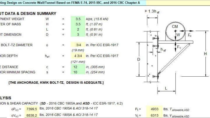 Mounting Design On Concrete Wall and Tunnel Spreadsheet
