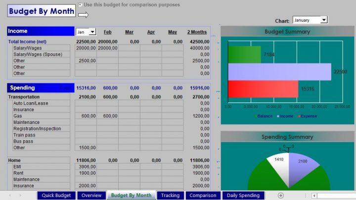 Budget Planner Template Spreadsheet