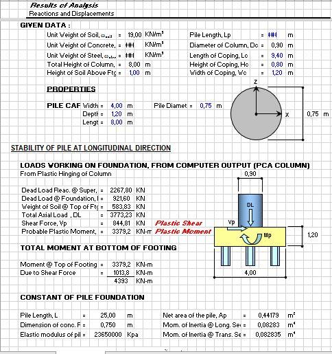 Design Of 2-Column Bent Pier On Bored Pile Foundation Spreadsheet
