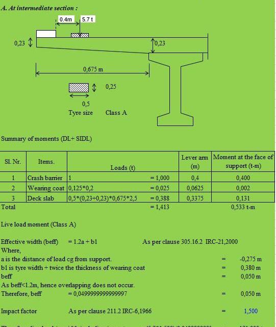 Design Of Cantilever Spreadsheet