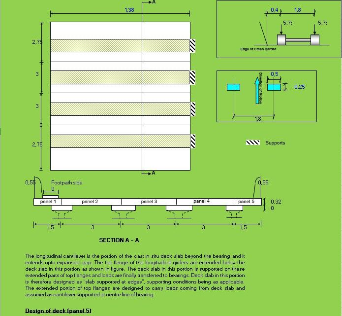Design Of Longitudinal Cantilever Spreadsheet