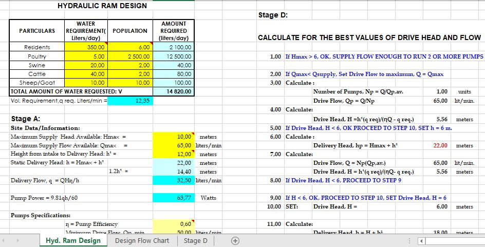 Hydraulic Ram Design Spreadsheet