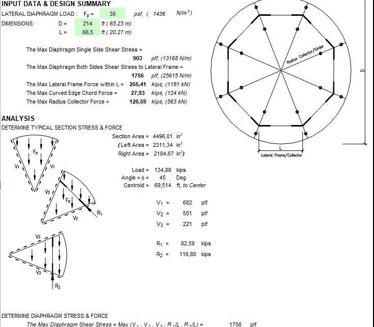 Circular Flexible Diaphragm Analysis Spreadsheet