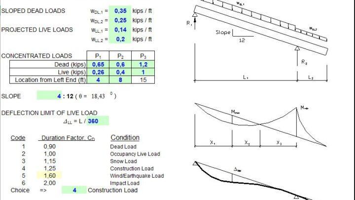 Gravity Wood Beam Design Spreadsheet