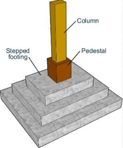 Stepped Footing Foundation