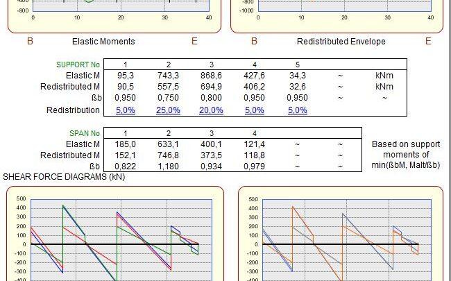 Subframe Analysis Spreadsheet