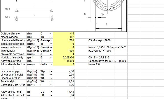 Calculation Of Maximum Distance Between Supports In A Continuous Line Spreadsheet