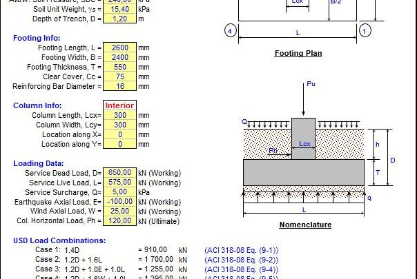 Design Of Concentrically Loaded Isolated Footing Spreadsheet