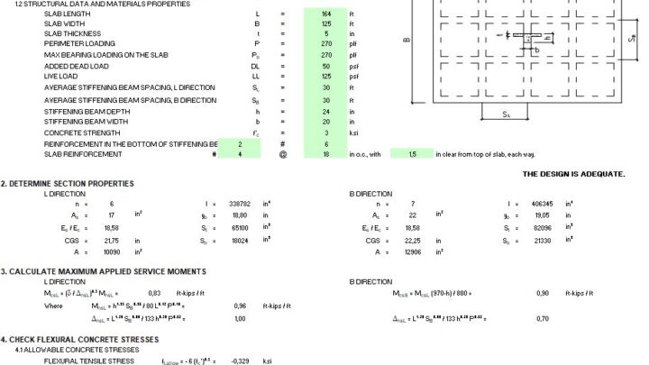 Design Of Conventional Slabs On Compressive Soil Grade Based On ACI 360 Spreadsheet