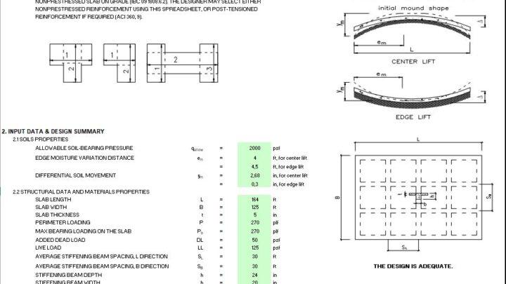 Design Of Conventional Slabs On Expansive Soil Grade Based On ACI 360 Spreadsheet
