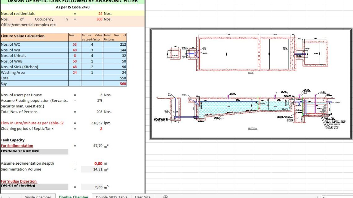 Design Of Single and Double Chamber Septic Tank Spreadsheet