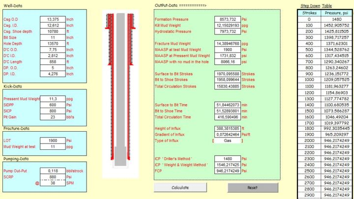 Drilling Well Control Calculations Spreadsheet