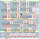 Mud Pump Hydraulic Calculations Spreadsheet