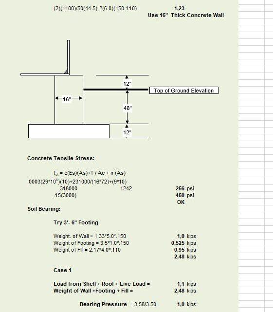 Oil Storage Tank Foundation Design Spreadsheet