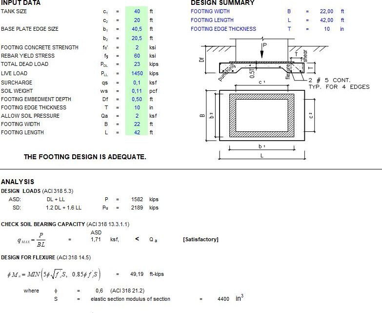 Temporary Tank Footing Design Based on ACI 318-14 Spreadsheet