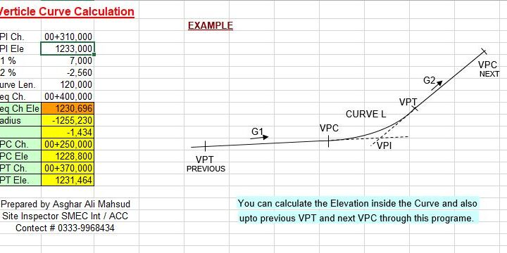 Verticle Curve Calculation Spreadsheet