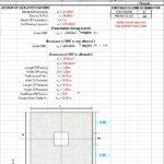 Design Of Spread Footing As Per ACI 318-07 Spreadsheet